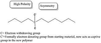 Captodative effect - How a captodative monomer can form a polar polymer
