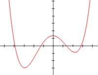 Ecuaciones bicuadradas - Ejemplo de ecuación de grado 4