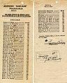 Price List for the Restaurant El Leon de Oro - NARA - 6341082.jpg