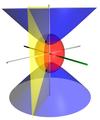Prolate spheroidal coordinates degenerate.png
