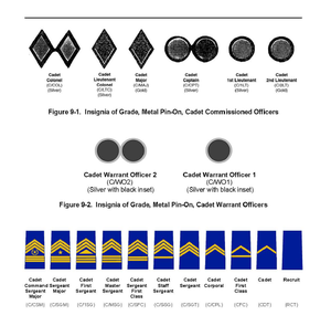 California Cadet Corps - Enlisted, NCO, Warrant Officer and Commissioned Officer Ranks of the CACC