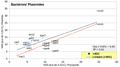 RepeteGC-bacteries-plasmides.png