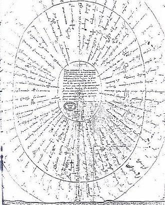 Round-robin (document) - Jessé de Forest's Round Robin from 1621