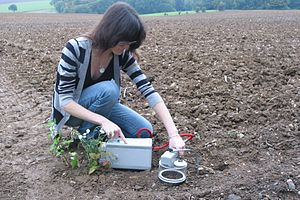 Soil respiration - A portable soil respiration system measuring soil CO2 flux