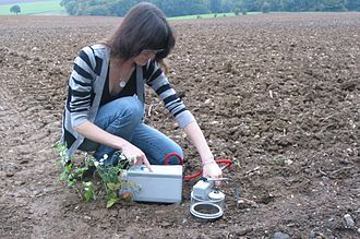 Carbon cycle - Image: SRS1000 being used to measure soil respiration in the field