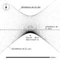 Schattenwurf-Bereich einer WEA.png