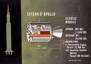 Apollo (spacecraft) - Apollo Service Module