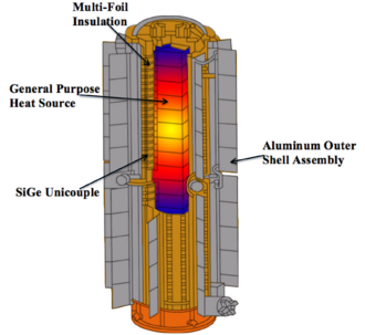 Application of silicon-germanium thermoelectrics in space exploration - Essential components of a SiGe radioisotope thermoelectric generator