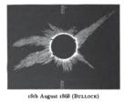 Zeichnung der totalen Sonnenfinsternis vom 18. August 1868 von Kapitän Carl Bullock