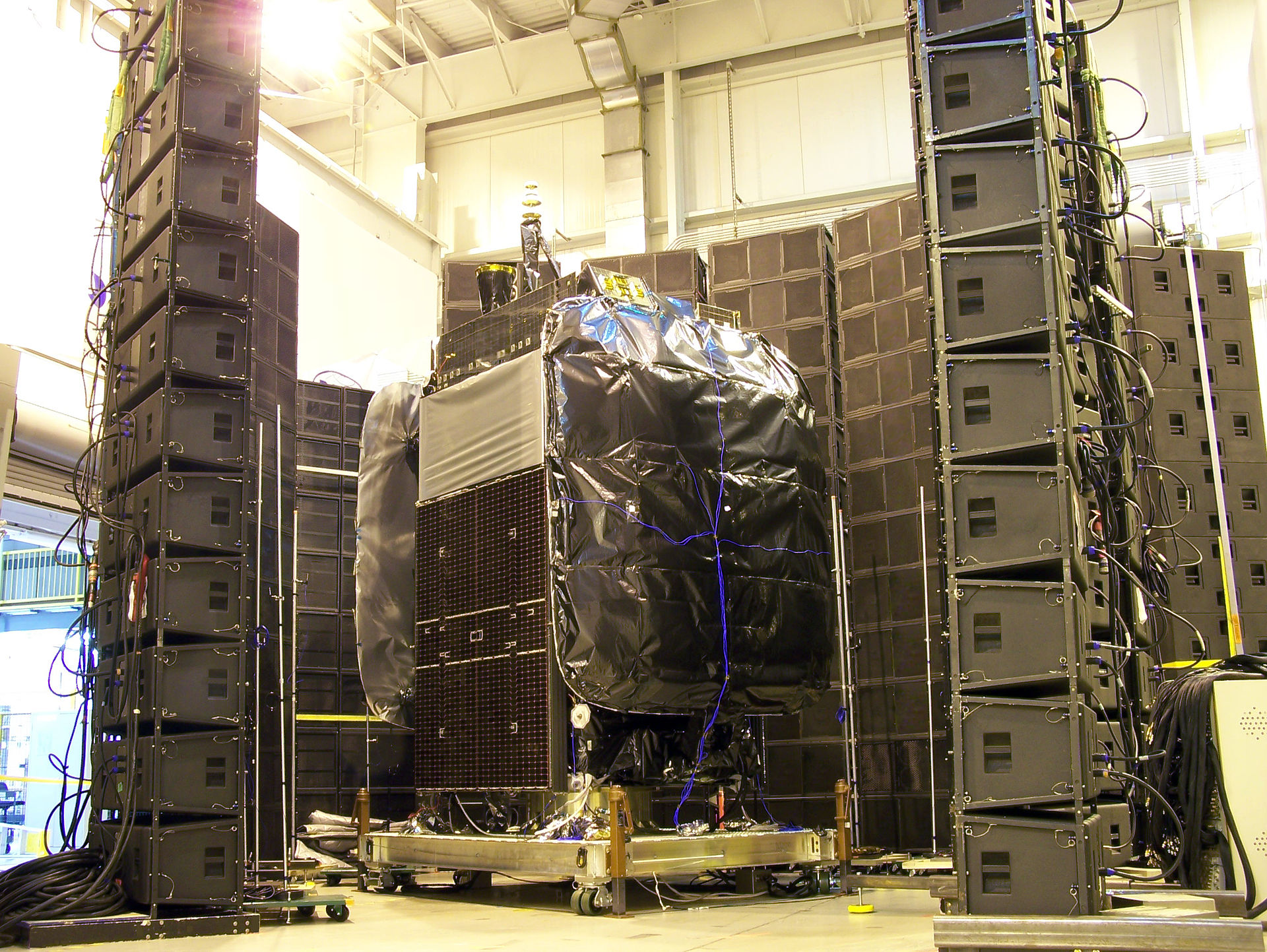 Direct-field Acoustic Testing