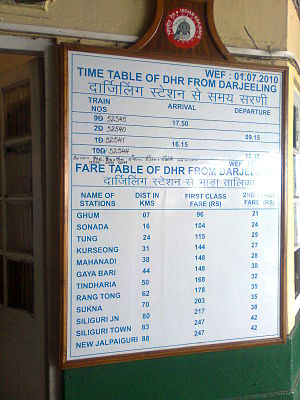 Darjeeling Himalayan Railway - Distance Chart of DHR