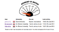 Student-o-meter Arabic as on June 22, 2012.png
