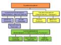 Superkondensatoren-Übersicht.png
