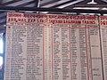 Train lists (50692441).jpg