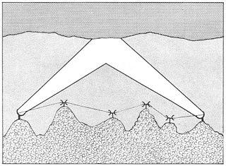 Tropospheric scatter