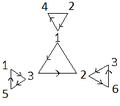 Tuckerman-Diagramm eines Hexaflexagons.png