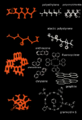 Ural pictograms - comparison.png