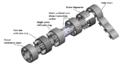 Verschiedene Designs Aufbau Stator EC Motoren en.png