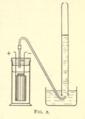 Voltametro ad acqua di Oettel - Lehfeldt.png