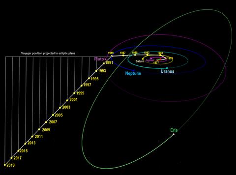 Voyager 2 - Wikipedia