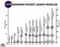 WFF sounding rockets.jpg