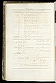 Weaver's Thesis Book (France), 1893 (CH 18418311-148).jpg