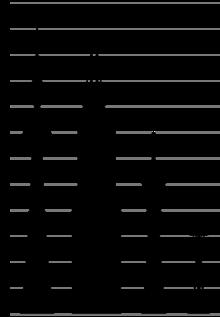 Space Needle Wikipedia