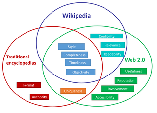 Quality dimensions of the wiki and other sources: Wikipedia use case[25]