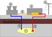 Wikipedia Geothermal PowerStation.png