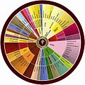 Wine Aroma Wheel.jpg
