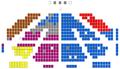 Верховна рада 7 скликання 03012013.PNG