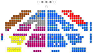 7th Ukrainian Verkhovna Rada - Image: Верховна рада 7 скликання 03012013