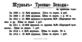 Журнал «Трезвые всходы». Количество номеров за 1908—1913 гг.png