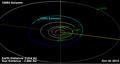 Орбита астероида 10054.png