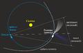 Схема хвостов кометы.png