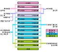 天津西站站场示意图简体字版.jpg