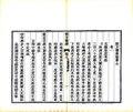 朔方備乘 - 光緒間 (1875-1908) - 卷07-20.pdf