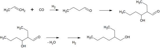 Synthese von 2-Ethylhexanol