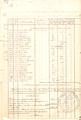 AGAD (14) Lista osób..., Pudło 660-8, s. 26.png