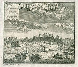 Hanwella fort - View of Hanwella Fort (1736)