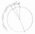 ARAGO Francois Astronomie Populaire T2 djvu 0245 Fig169.png