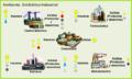 Ambiente Simbiótico Industrial.png