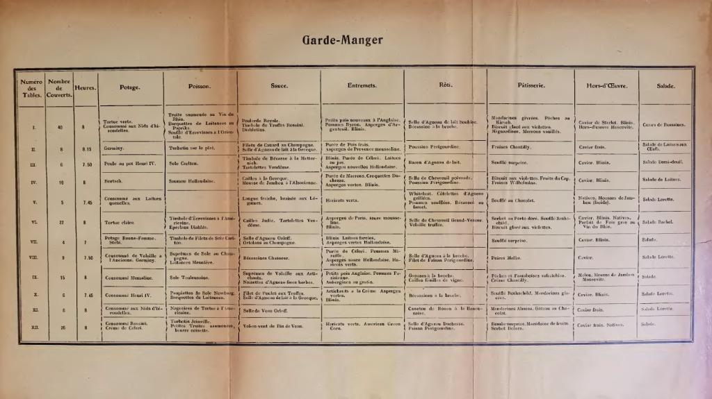 page auguste escoffier le guide culinaire aide m moire de rh fr wikisource org Escoffier Book Escoffier Online Cookbook