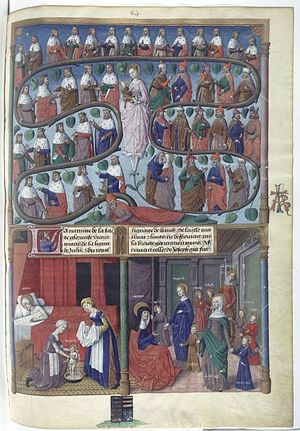 Tree of Jesse - Miniature, Jacques de Besançon, Paris, c.1485. Showing 43 generations. Below, the birth and childhood of Mary