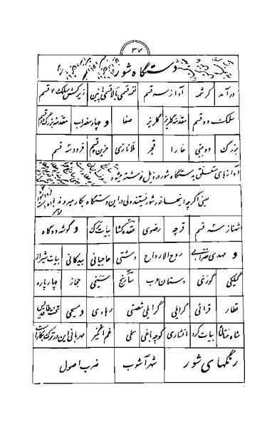 File:Bohourolalhan p37.pdf