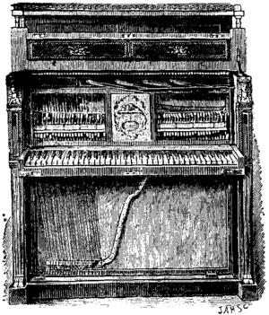 John Isaac Hawkins - Hawkins portable grand piano of 1800