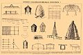 Brockhaus and Efron Encyclopedic Dictionary b74 606-1.jpg