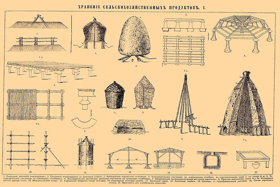 Brockhaus and Efron Encyclopedic Dictionary b74 606-1
