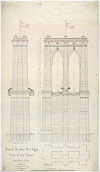 Brooklyn bridge wikipedia early plan of one tower for the brooklyn bridge 1867 malvernweather Images