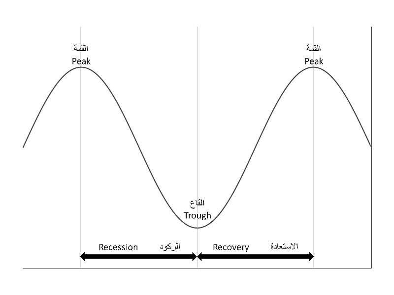 Business cycle.jpg